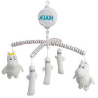 Musikuro, Moomin
