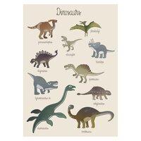 Plakat, Dino